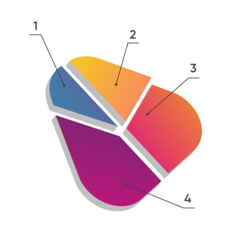 Вёрстка графиков и таблиц